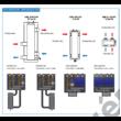 WATTS HW hidraulikus váltó 4m3/h, 44 kW